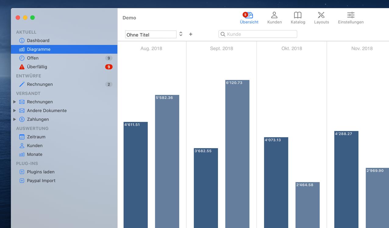 main chart